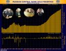 Россия продолжает закупать золото